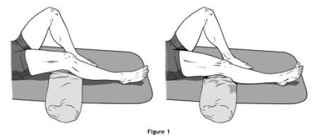 3 Exercises for Anterior Knee Pain Cole Pain Therapy Group