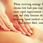 How Does Massage Interrupt the Pain Cycle?