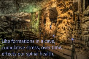Cave analogy of Spine Health