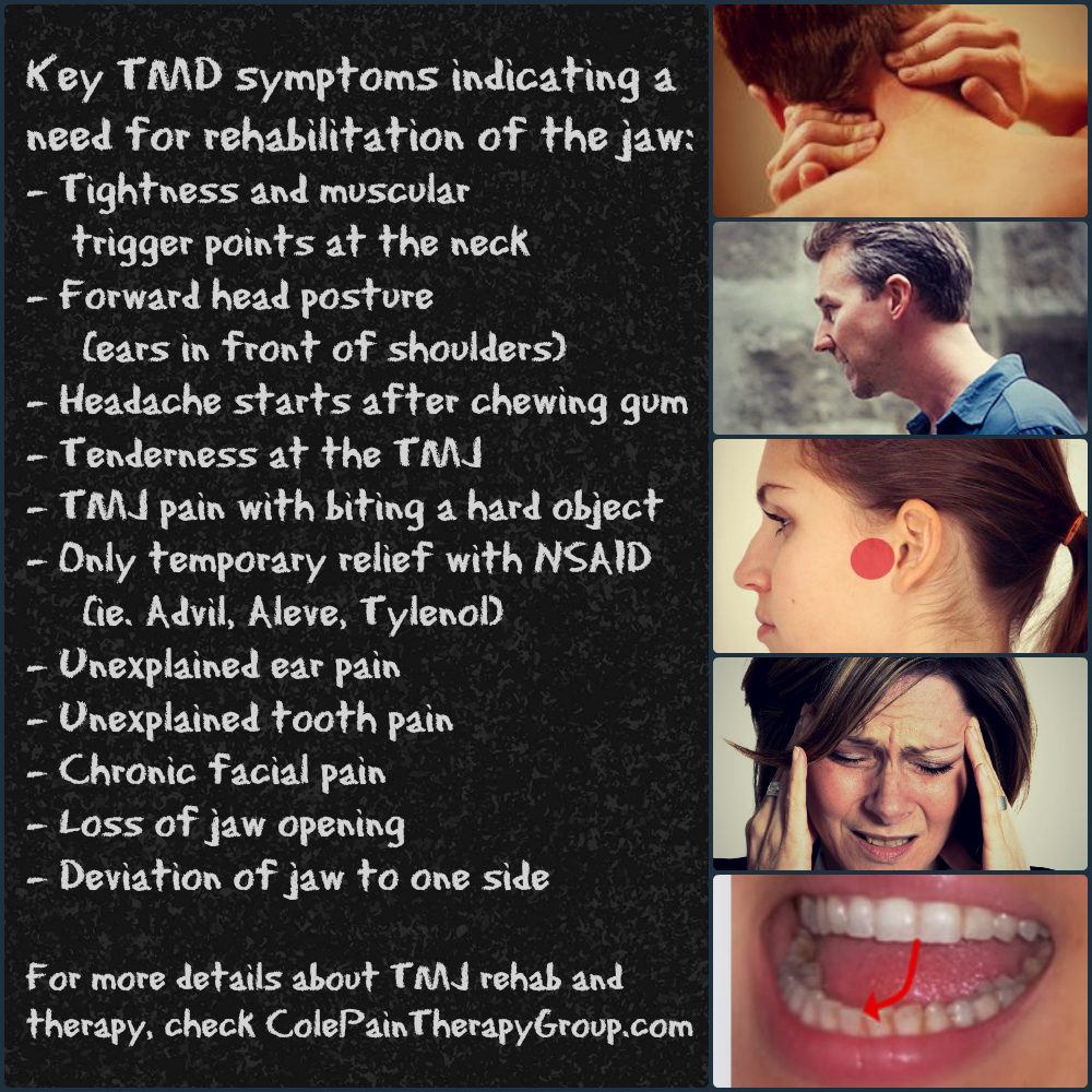 Symptoms indicating a TMJ problem.