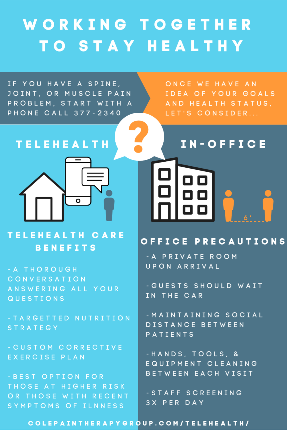 chiropractic telehealth and covid19 precautions
